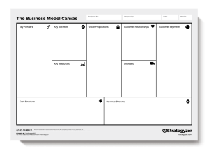 Lean Business Model Canvas